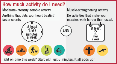 Home exercise chart of activity